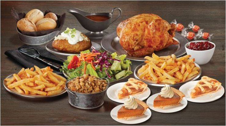 Swiss Chalet Experience Survey